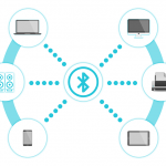 Bluetooth Drucker Kaufberatung – Die besten Bluetooth Drucker im Vergleich bzw. Test 2021